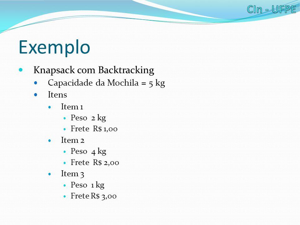 Exemplo Knapsack com Backtracking Capacidade da Mochila = 5 kg Itens Item 1 Peso 2 kg Frete R$ 1,00 Item 2 Peso 4 kg Frete R$ 2,00 Item 3 Peso 1 kg Frete R$ 3,00