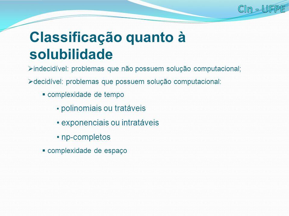 Classificação quanto à solubilidade  indecidível: problemas que não possuem solução computacional;  decidível: problemas que possuem solução computa