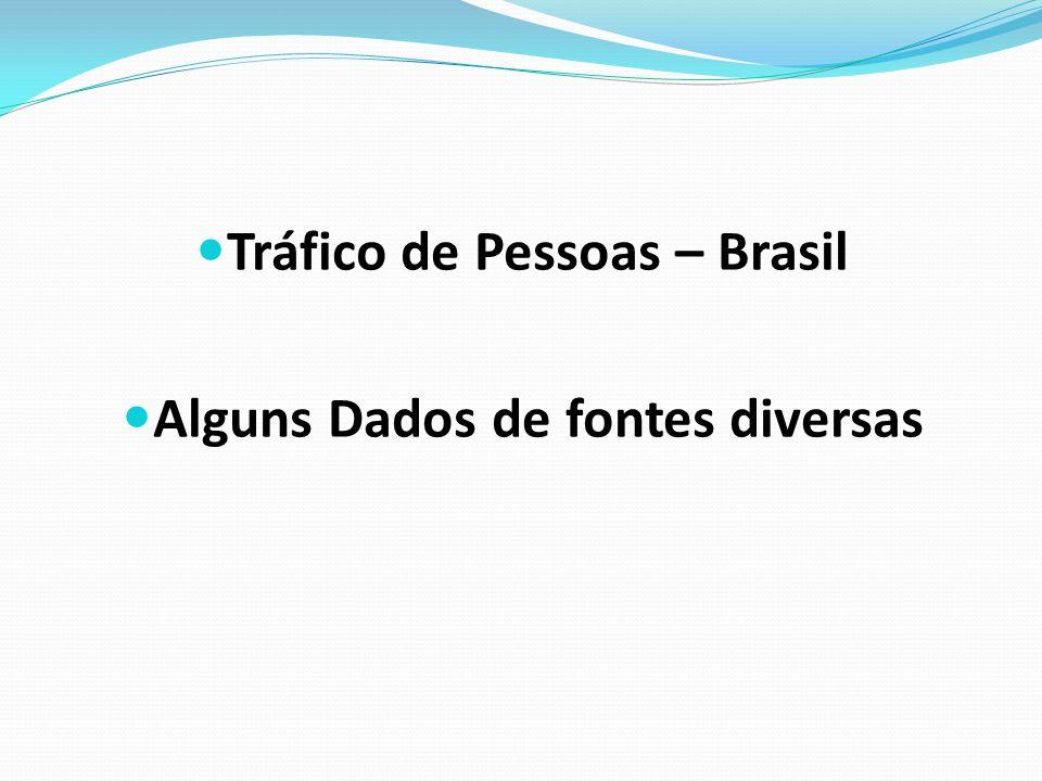 Tráfico de Pessoas – Brasil Alguns Dados de fontes diversas