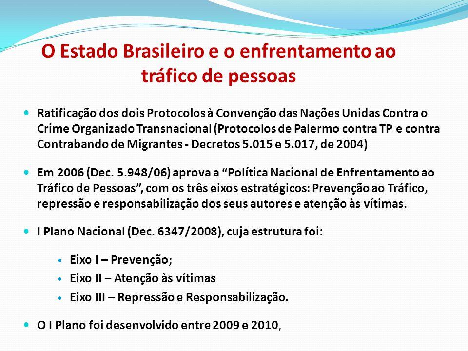 O Estado Brasileiro e o enfrentamento ao tráfico de pessoas Ratificação dos dois Protocolos à Convenção das Nações Unidas Contra o Crime Organizado Transnacional (Protocolos de Palermo contra TP e contra Contrabando de Migrantes - Decretos 5.015 e 5.017, de 2004) Em 2006 (Dec.