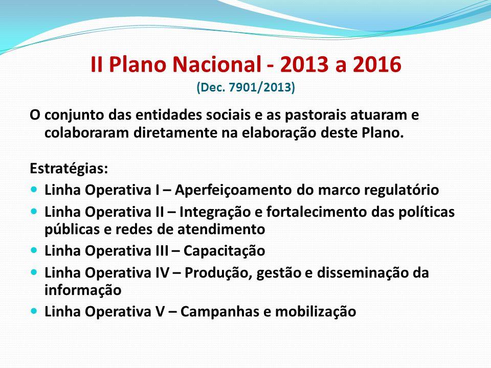 II Plano Nacional - 2013 a 2016 (Dec.