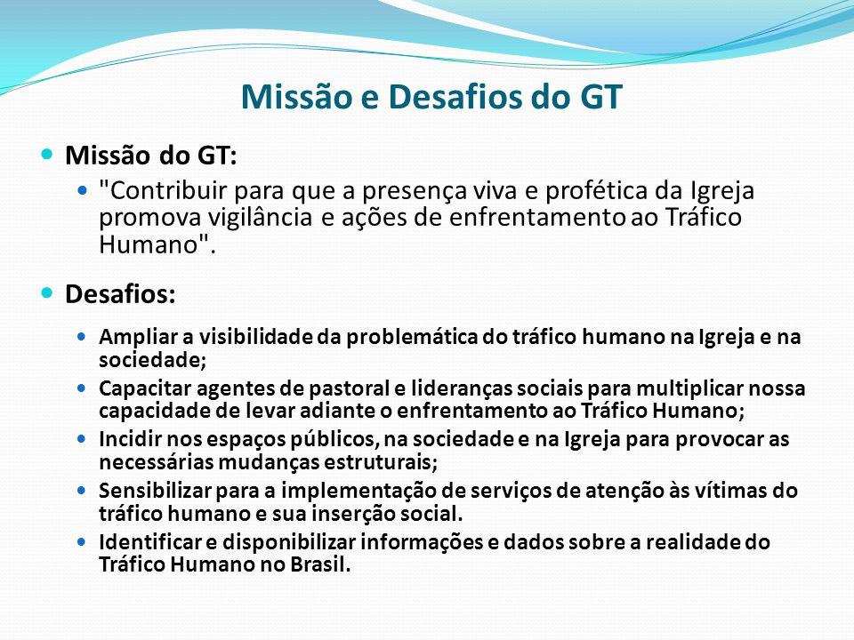 Missão e Desafios do GT Missão do GT: Contribuir para que a presença viva e profética da Igreja promova vigilância e ações de enfrentamento ao Tráfico Humano .
