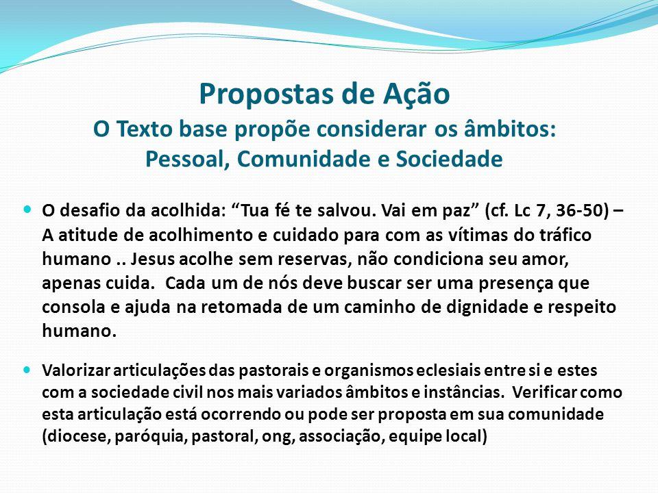 Propostas de Ação O Texto base propõe considerar os âmbitos: Pessoal, Comunidade e Sociedade O desafio da acolhida: Tua fé te salvou.