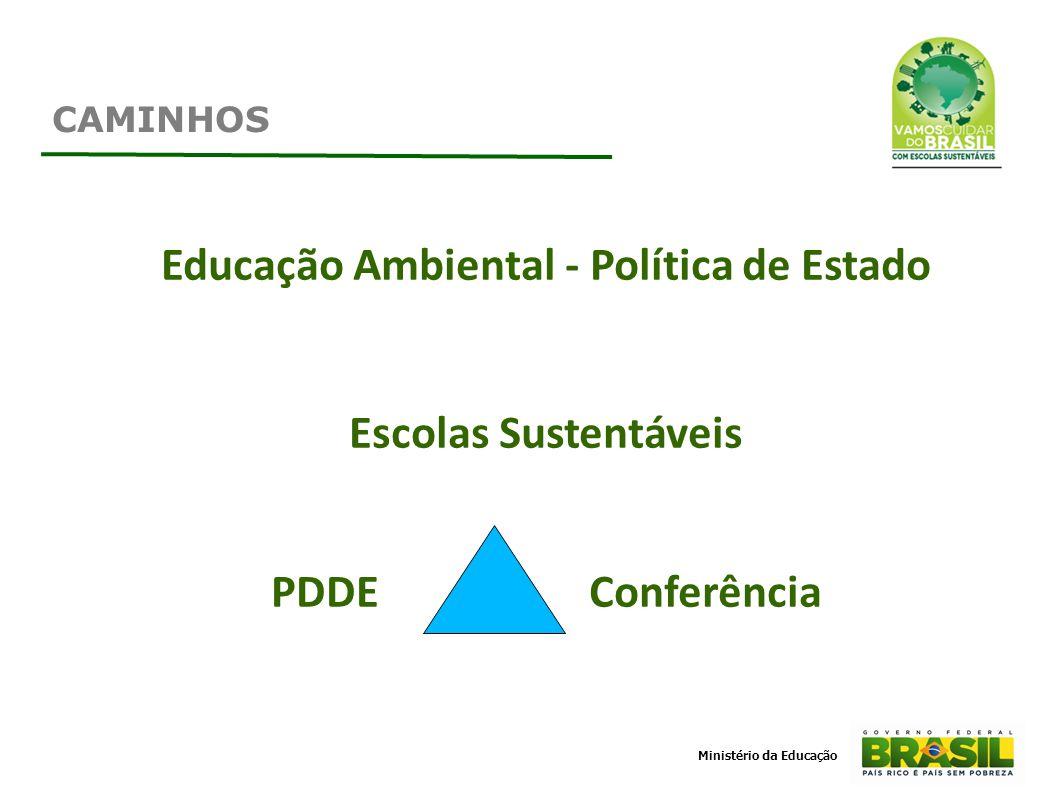Ministério da Educação CAMINHOS Educação Ambiental - Política de Estado Escolas Sustentáveis PDDEConferência