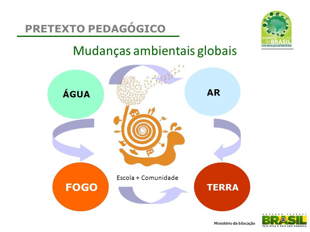 Mudanças ambientais globais PRETEXTO PEDAGÓGICO FOGO TERRA AR ÁGUA Escola + Comunidade Ministério da Educação