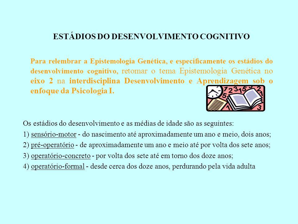 ESTÁDIOS DO DESENVOLVIMENTO COGNITIVO Para relembrar a Epistemologia Genética, e especificamente os estádios do desenvolvimento cognitivo, retomar o t