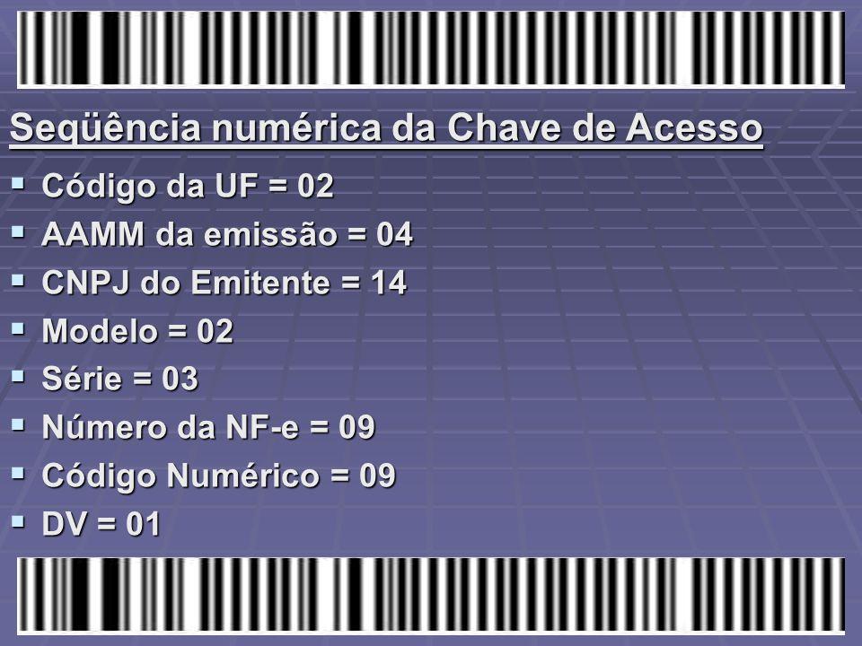 Seqüência numérica da Chave de Acesso  Código da UF = 02  AAMM da emissão = 04  CNPJ do Emitente = 14  Modelo = 02  Série = 03  Número da NF-e =