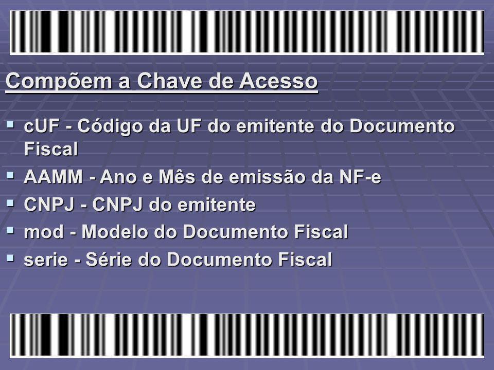 Compõem a Chave de Acesso  cUF - Código da UF do emitente do Documento Fiscal  AAMM - Ano e Mês de emissão da NF-e  CNPJ - CNPJ do emitente  mod -