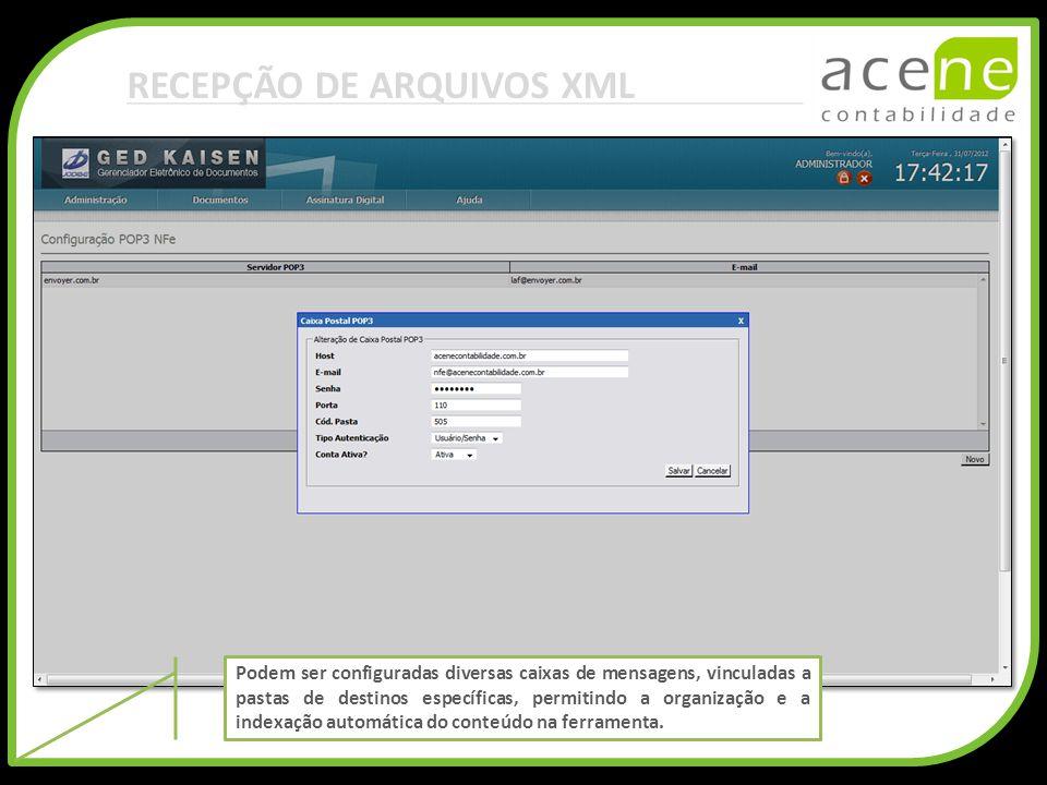 RECEPÇÃO DE ARQUIVOS XML Podem ser configuradas diversas caixas de mensagens, vinculadas a pastas de destinos específicas, permitindo a organização e