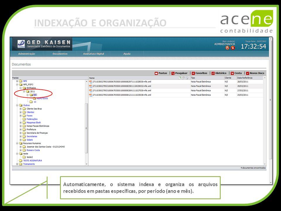 INDEXAÇÃO E ORGANIZAÇÃO Automaticamente, o sistema indexa e organiza os arquivos recebidos em pastas específicas, por período (ano e mês).