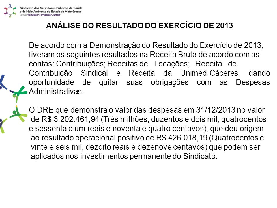 ANÁLISE DO RESULTADO DO EXERCÍCIO DE 2013 De acordo com a Demonstração do Resultado do Exercício de 2013, tiveram os seguintes resultados na Receita B