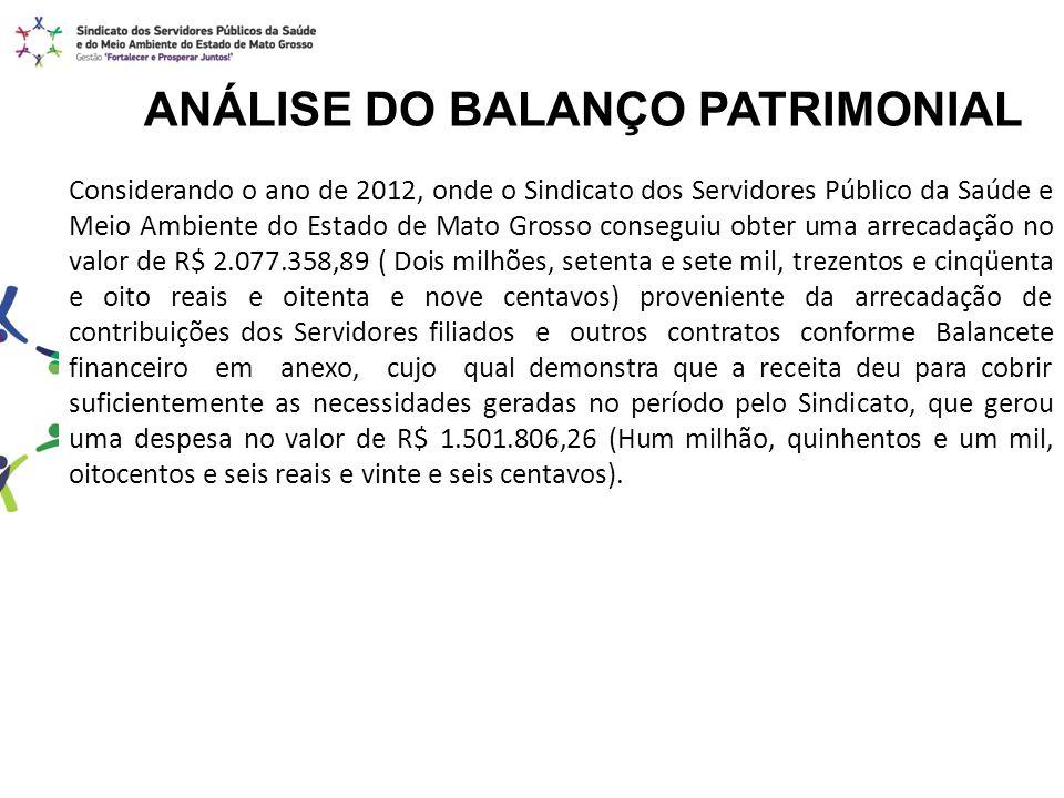ANÁLISE DO BALANÇO PATRIMONIAL Considerando o ano de 2012, onde o Sindicato dos Servidores Público da Saúde e Meio Ambiente do Estado de Mato Grosso c