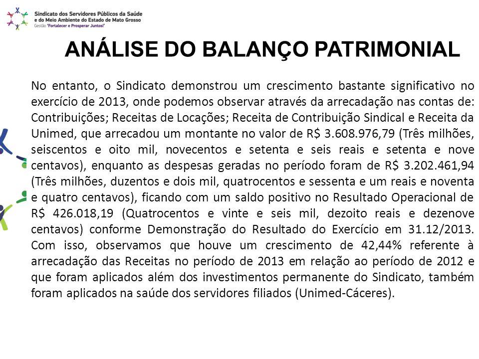 ANÁLISE DO BALANÇO PATRIMONIAL No entanto, o Sindicato demonstrou um crescimento bastante significativo no exercício de 2013, onde podemos observar at