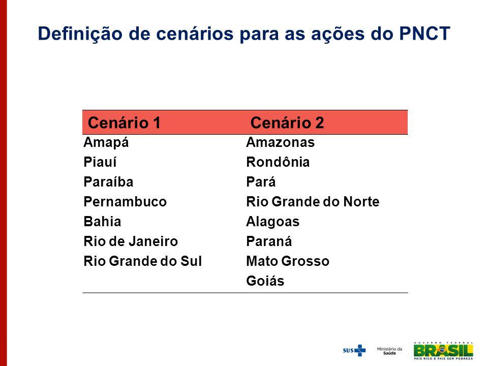 Cenário 1Cenário 2 AmapáAmazonas PiauíRondônia ParaíbaPará PernambucoRio Grande do Norte BahiaAlagoas Rio de JaneiroParaná Rio Grande do SulMato Gross