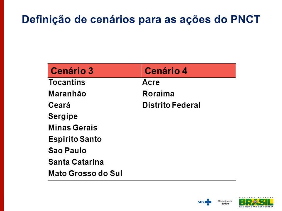 Cenário 3Cenário 4 TocantinsAcre MaranhãoRoraima CearáDistrito Federal Sergipe Minas Gerais Espirito Santo Sao Paulo Santa Catarina Mato Grosso do Sul
