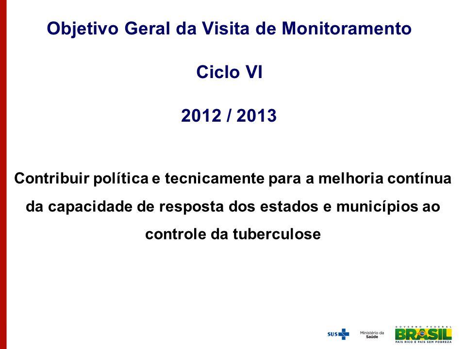 Objetivo Geral da Visita de Monitoramento Ciclo VI 2012 / 2013 Contribuir política e tecnicamente para a melhoria contínua da capacidade de resposta d