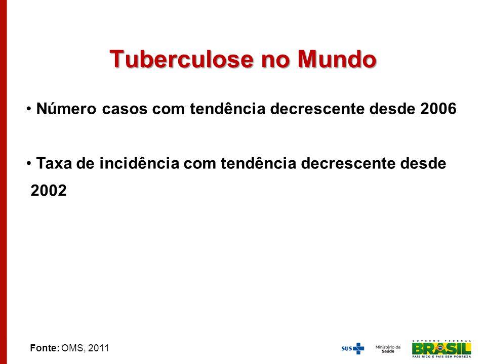 Número casos com tendência decrescente desde 2006 Taxa de incidência com tendência decrescente desde 2002 Fonte: OMS, 2011 Tuberculose no Mundo