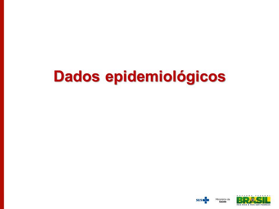 Dados epidemiológicos