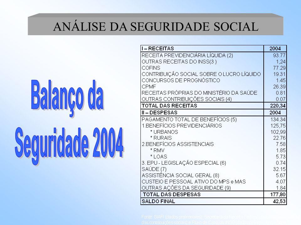 - A Seguridade Social ( art.