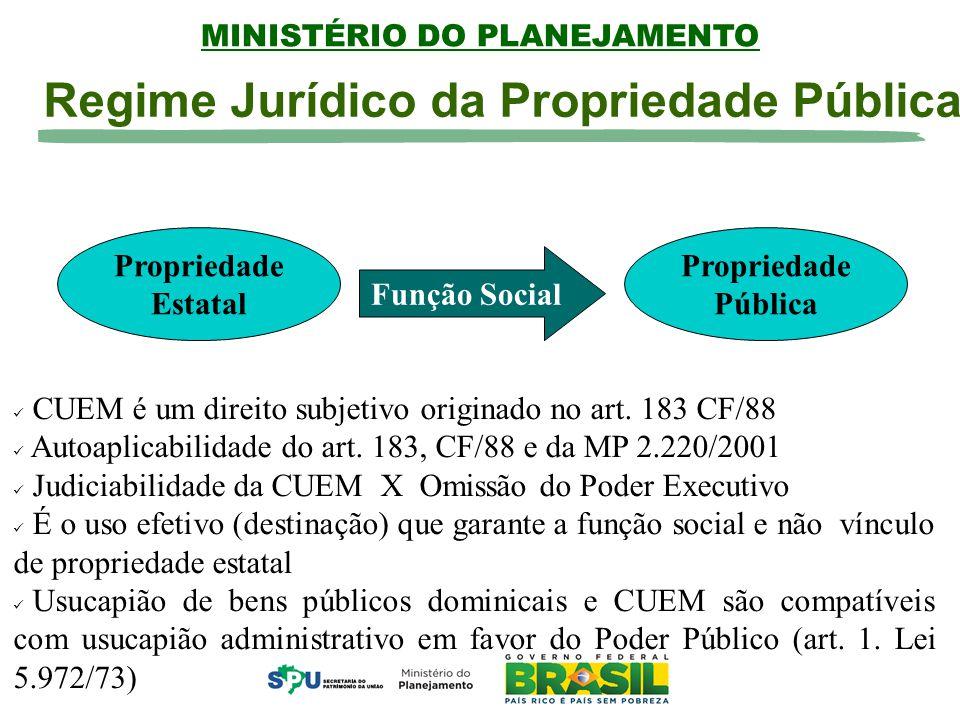 MINISTÉRIO DO PLANEJAMENTO CUEM é um direito subjetivo originado no art.