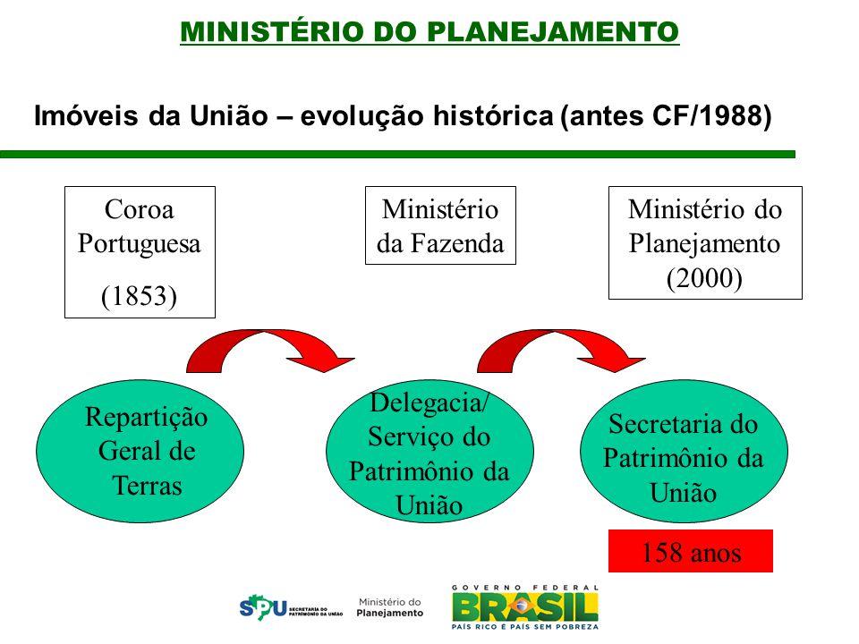 MINISTÉRIO DO PLANEJAMENTO LEI 9.636 DE 1998, alterada pela Lei 11.481 de 2007 Instrução Normativa SPU n.
