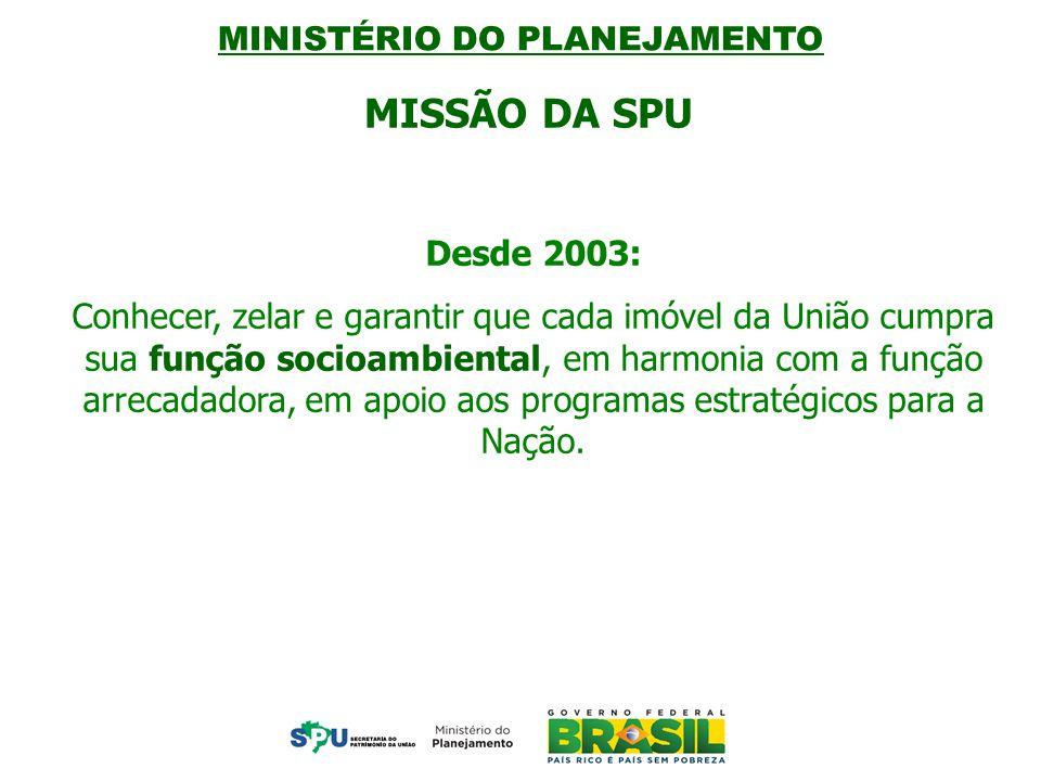 MINISTÉRIO DO PLANEJAMENTO IMÓVEIS DA UNIÃO (Art.