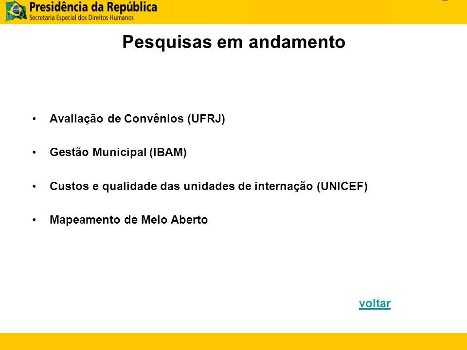 Pesquisas em andamento Avaliação de Convênios (UFRJ) Gestão Municipal (IBAM) Custos e qualidade das unidades de internação (UNICEF) Mapeamento de Meio