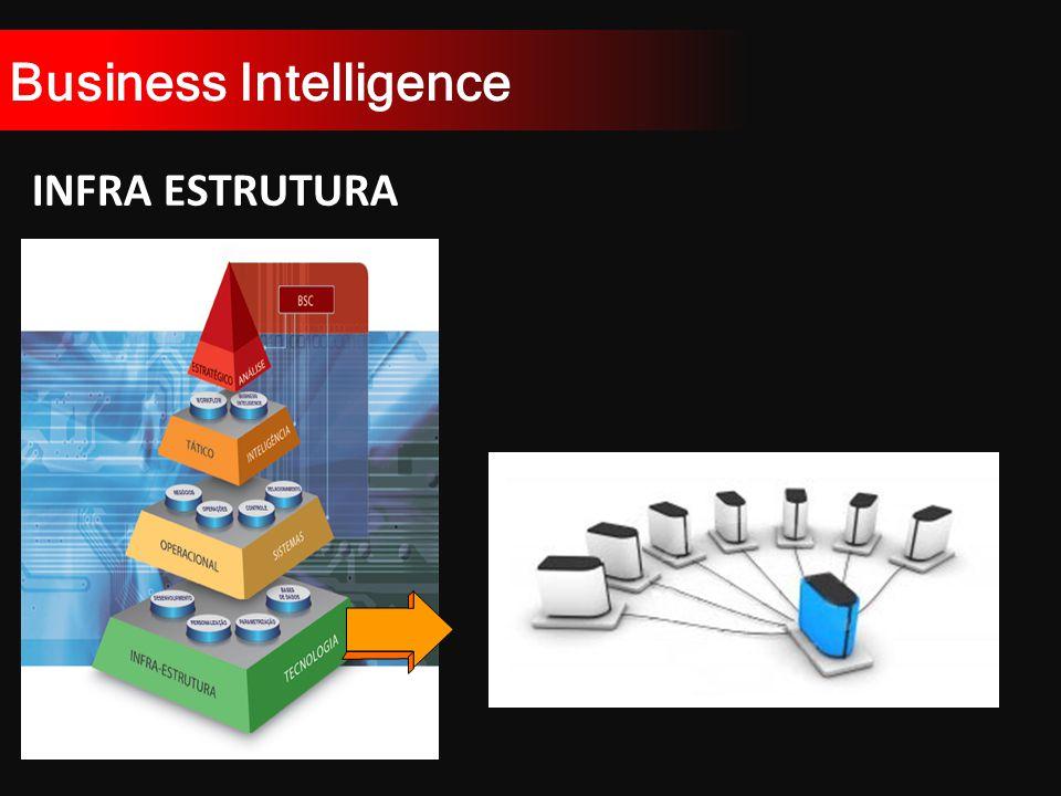 Business Intelligence INFRA ESTRUTURA