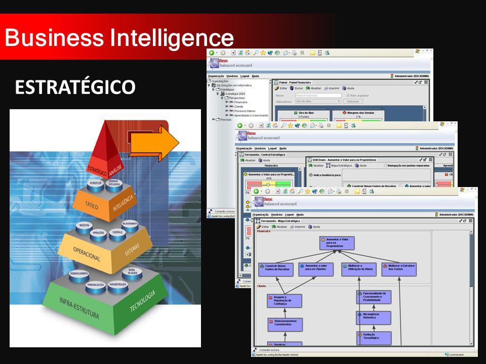 Business Intelligence ESTRATÉGICO