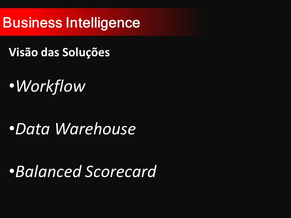 Business Intelligence Visão das Soluções Workflow Data Warehouse Balanced Scorecard