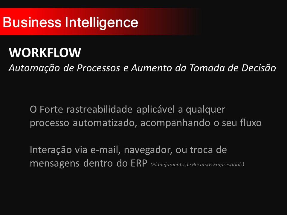 Business Intelligence WORKFLOW Automação de Processos e Aumento da Tomada de Decisão O Forte rastreabilidade aplicável a qualquer processo automatizado, acompanhando o seu fluxo Interação via e-mail, navegador, ou troca de mensagens dentro do ERP (Planejamento de Recursos Empresariais)