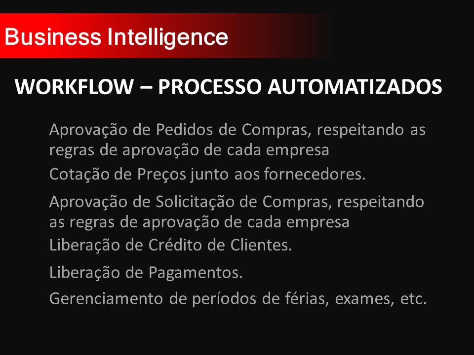 Business Intelligence WORKFLOW – PROCESSO AUTOMATIZADOS Aprovação de Pedidos de Compras, respeitando as regras de aprovação de cada empresa.