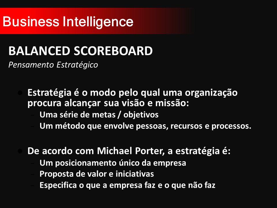 Business Intelligence BALANCED SCOREBOARD Pensamento Estratégico Estratégia é o modo pelo qual uma organização procura alcançar sua visão e missão: – Uma série de metas / objetivos – Um método que envolve pessoas, recursos e processos.
