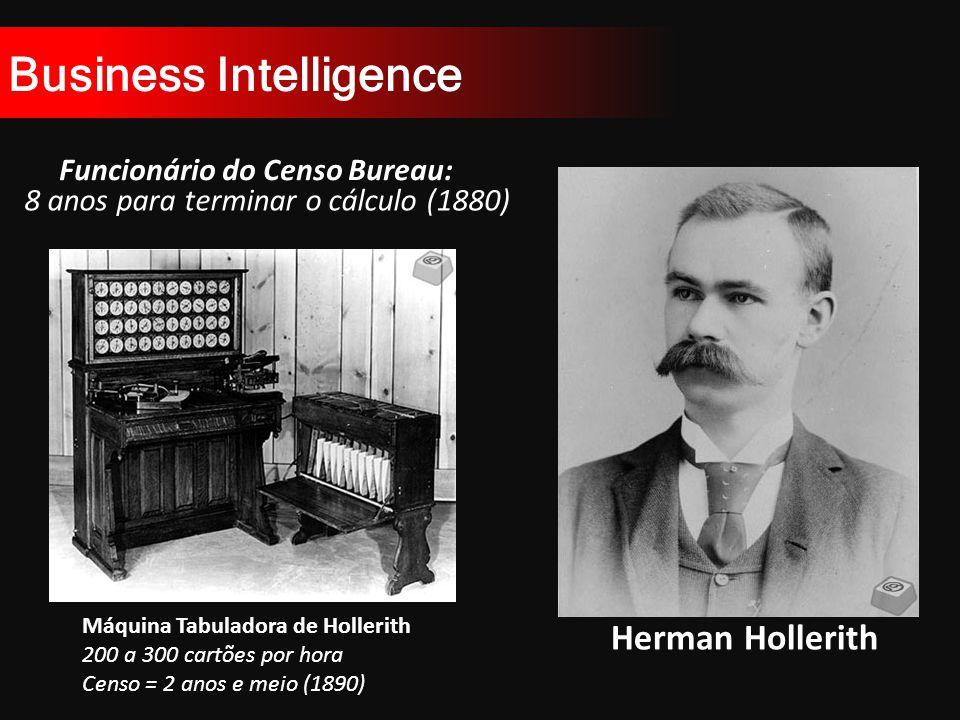 Business Intelligence Herman Hollerith Funcionário do Censo Bureau: 8 anos para terminar o cálculo (1880) Máquina Tabuladora de Hollerith 200 a 300 cartões por hora Censo = 2 anos e meio (1890)