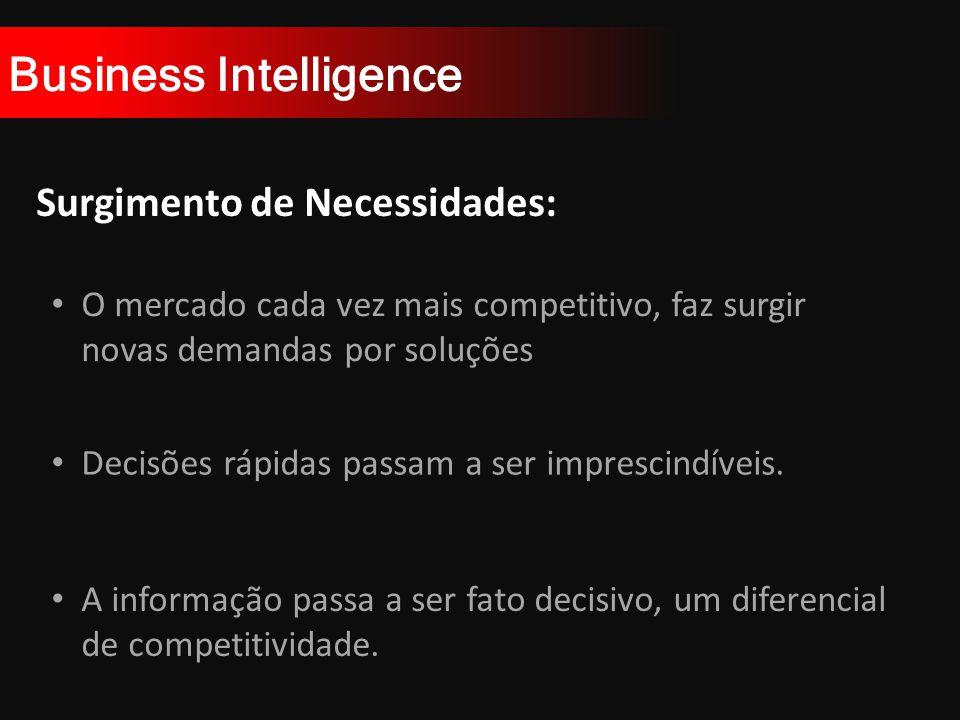 Business Intelligence Surgimento de Necessidades: O mercado cada vez mais competitivo, faz surgir novas demandas por soluções Decisões rápidas passam a ser imprescindíveis.