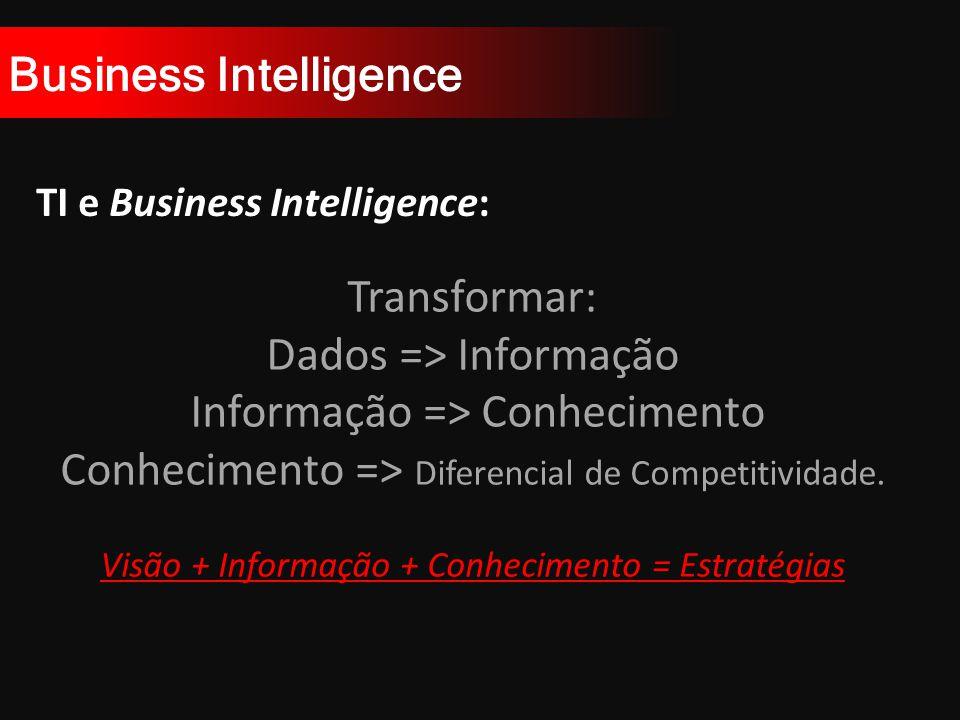 Business Intelligence TI e Business Intelligence: Transformar: Dados => Informação Informação => Conhecimento Conhecimento => Diferencial de Competitividade.