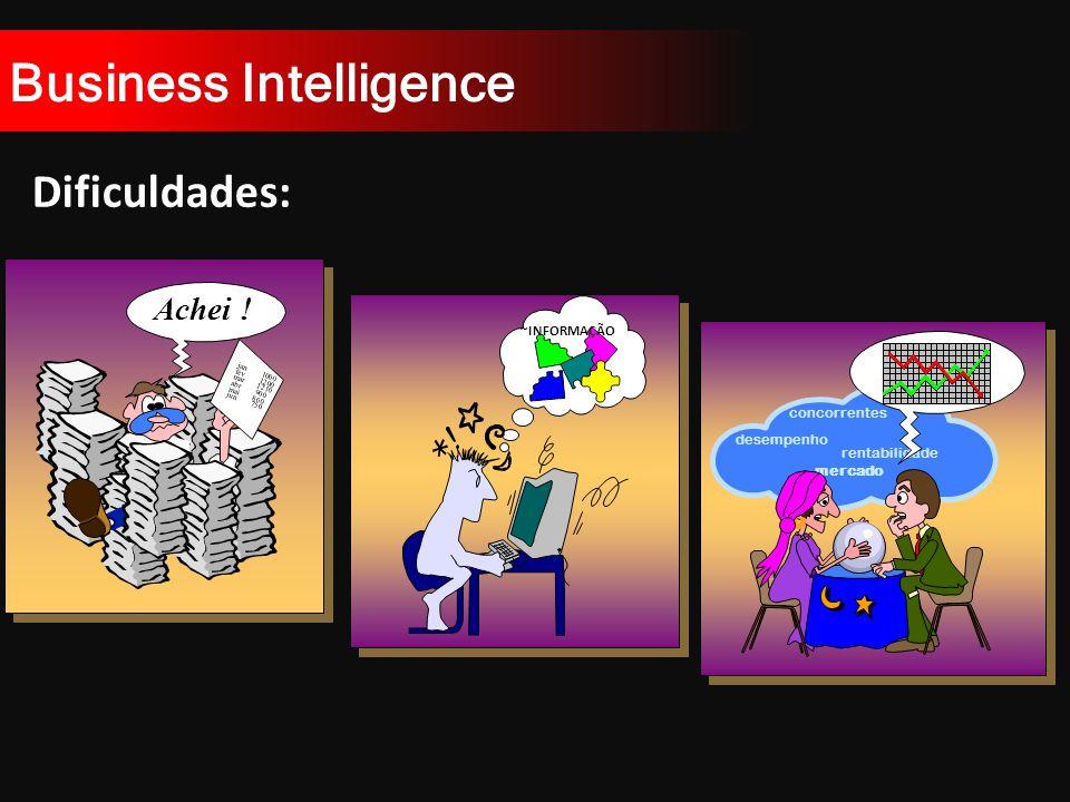 Business Intelligence Dificuldades: Achei ! jan 1000 fev 1200 mar 1210 abr 900 mai 860 jun 750 concorrentes desempenho rentabilidade mercado ~INFORMAÇ