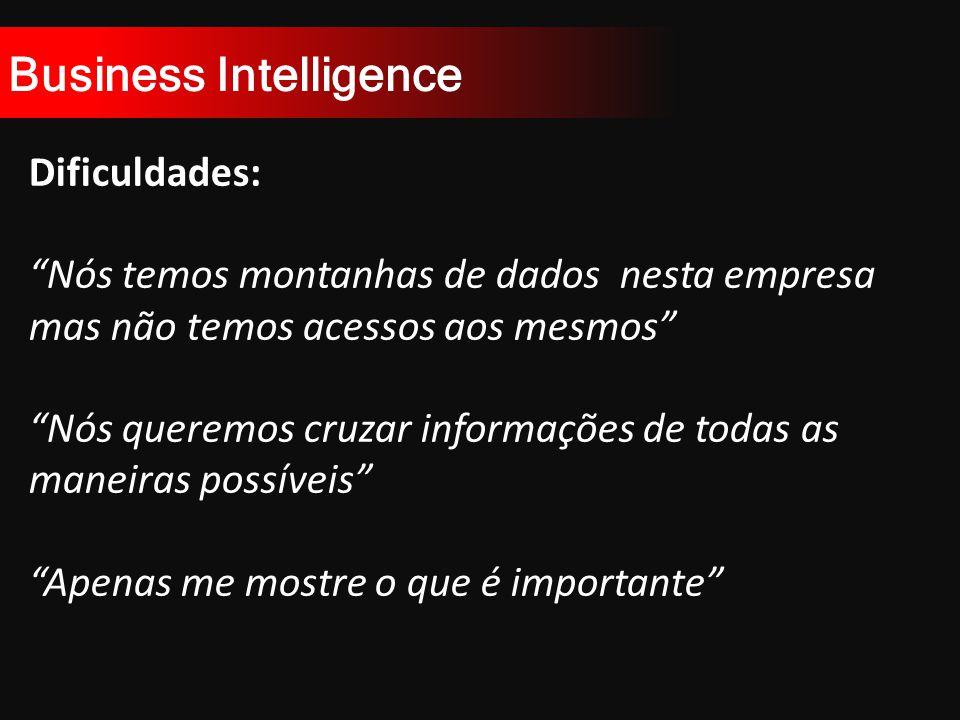 Business Intelligence Dificuldades: Nós temos montanhas de dados nesta empresa mas não temos acessos aos mesmos Nós queremos cruzar informações de todas as maneiras possíveis Apenas me mostre o que é importante