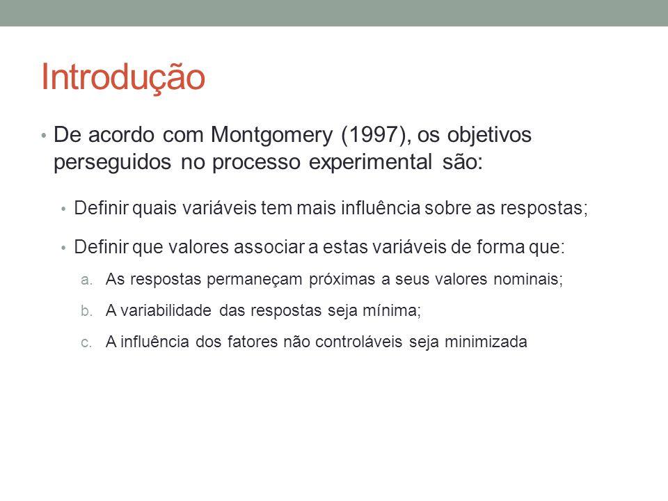 Introdução De acordo com Montgomery (1997), os objetivos perseguidos no processo experimental são: Definir quais variáveis tem mais influência sobre a