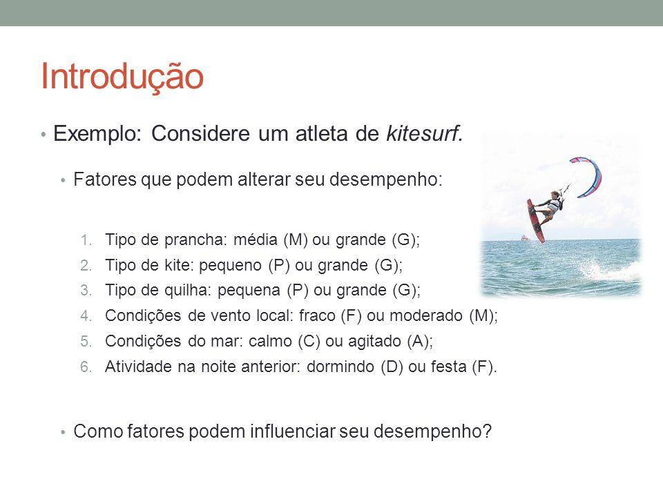 Introdução Exemplo: Considere um atleta de kitesurf. Fatores que podem alterar seu desempenho: 1. Tipo de prancha: média (M) ou grande (G); 2. Tipo de