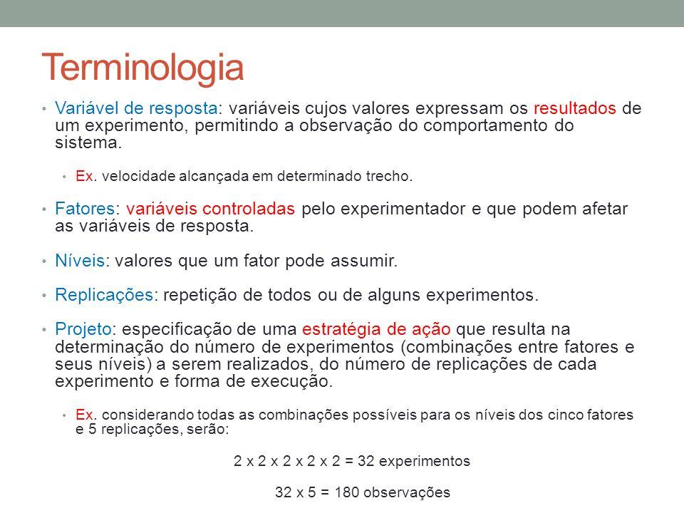 Terminologia Variável de resposta: variáveis cujos valores expressam os resultados de um experimento, permitindo a observação do comportamento do sist