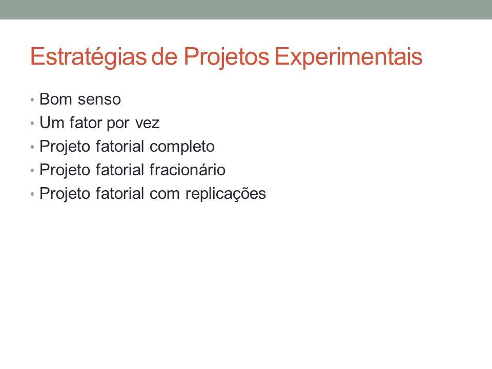 Estratégias de Projetos Experimentais Bom senso Um fator por vez Projeto fatorial completo Projeto fatorial fracionário Projeto fatorial com replicaçõ