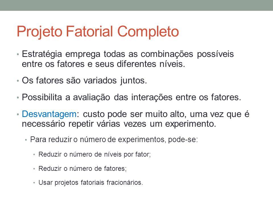 Projeto Fatorial Completo Estratégia emprega todas as combinações possíveis entre os fatores e seus diferentes níveis. Os fatores são variados juntos.