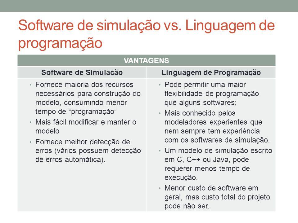 Software de simulação vs. Linguagem de programação VANTAGENS Software de SimulaçãoLinguagem de Programação Fornece maioria dos recursos necessários pa