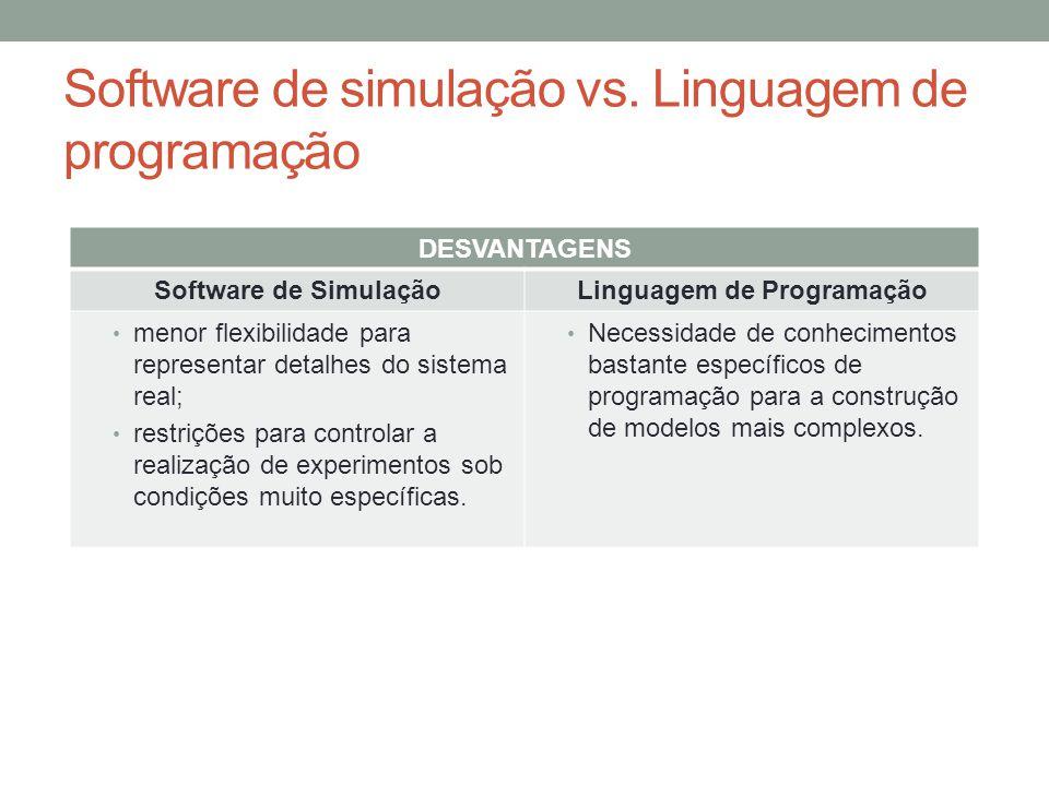 Software de simulação vs. Linguagem de programação DESVANTAGENS Software de SimulaçãoLinguagem de Programação menor flexibilidade para representar det