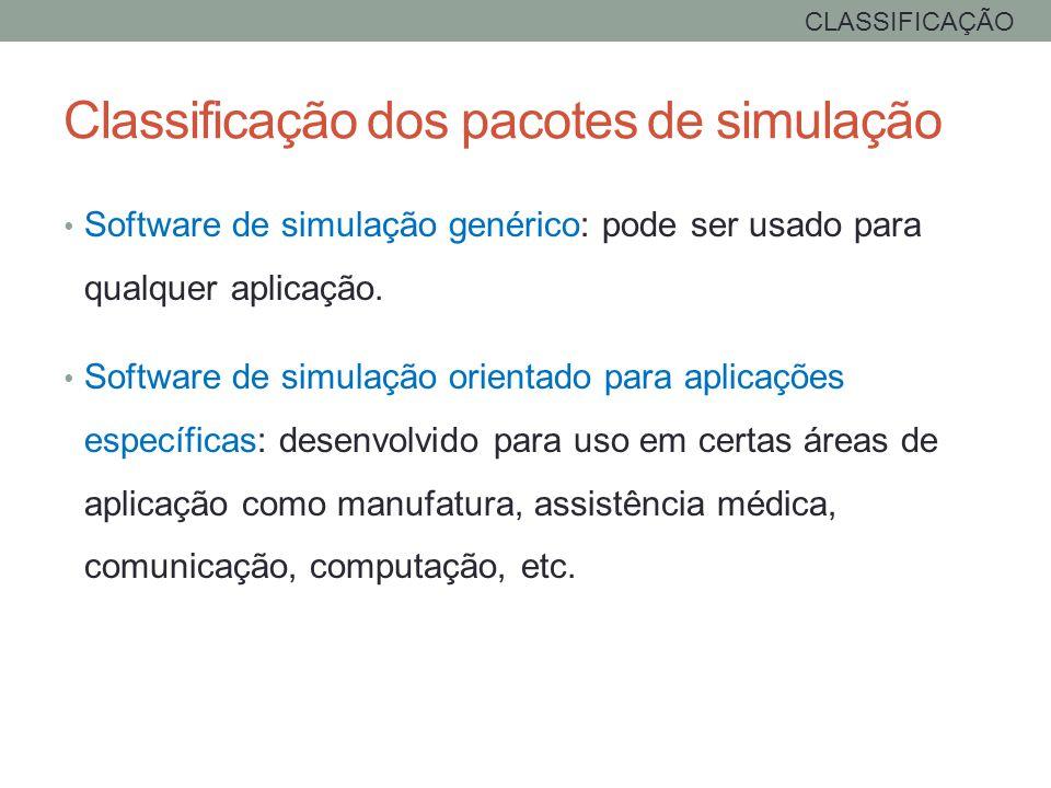 Classificação dos pacotes de simulação Software de simulação genérico: pode ser usado para qualquer aplicação. Software de simulação orientado para ap
