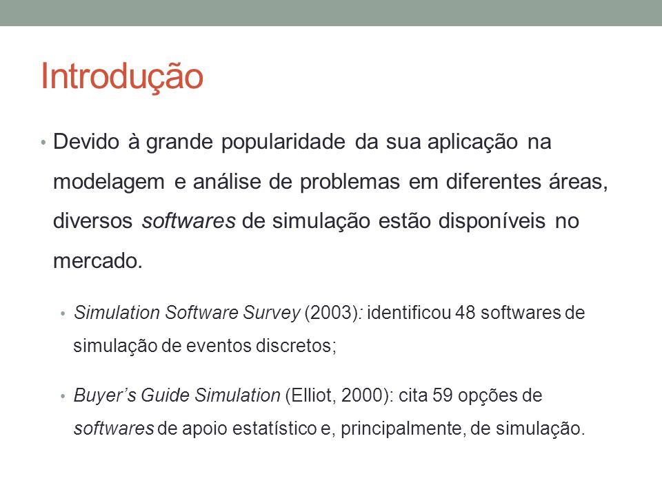 Devido à grande popularidade da sua aplicação na modelagem e análise de problemas em diferentes áreas, diversos softwares de simulação estão disponíve
