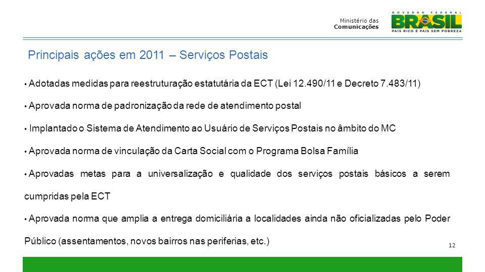 Ministério das Comunicações 12 Principais ações em 2011 – Serviços Postais Adotadas medidas para reestruturação estatutária da ECT (Lei 12.490/11 e De