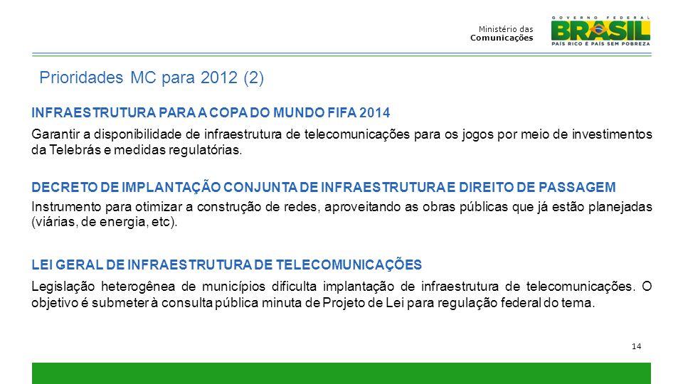 INFRAESTRUTURA PARA A COPA DO MUNDO FIFA 2014 Garantir a disponibilidade de infraestrutura de telecomunicações para os jogos por meio de investimentos
