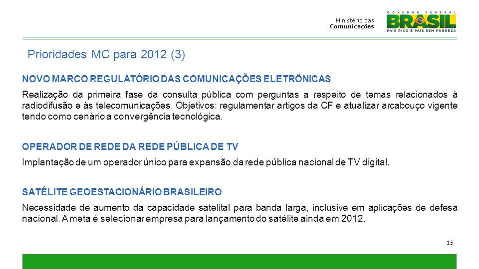 NOVO MARCO REGULATÓRIO DAS COMUNICAÇÕES ELETRÔNICAS Realização da primeira fase da consulta pública com perguntas a respeito de temas relacionados à r